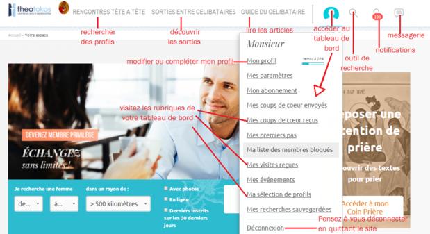 Profil site de rencontre