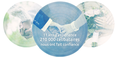 Sites de rencontres chretiens catholique